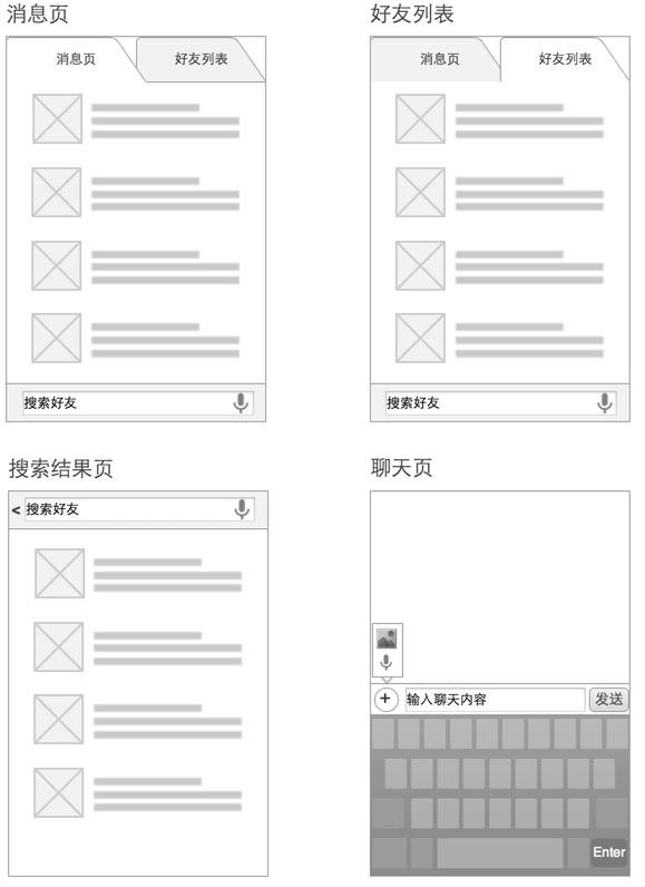 交互设计——线框图